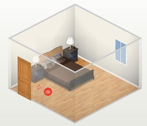 feng-shui-cure-for-bed-facing-door-1469773726-width500height429